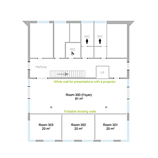 Floorplan groundfloor
